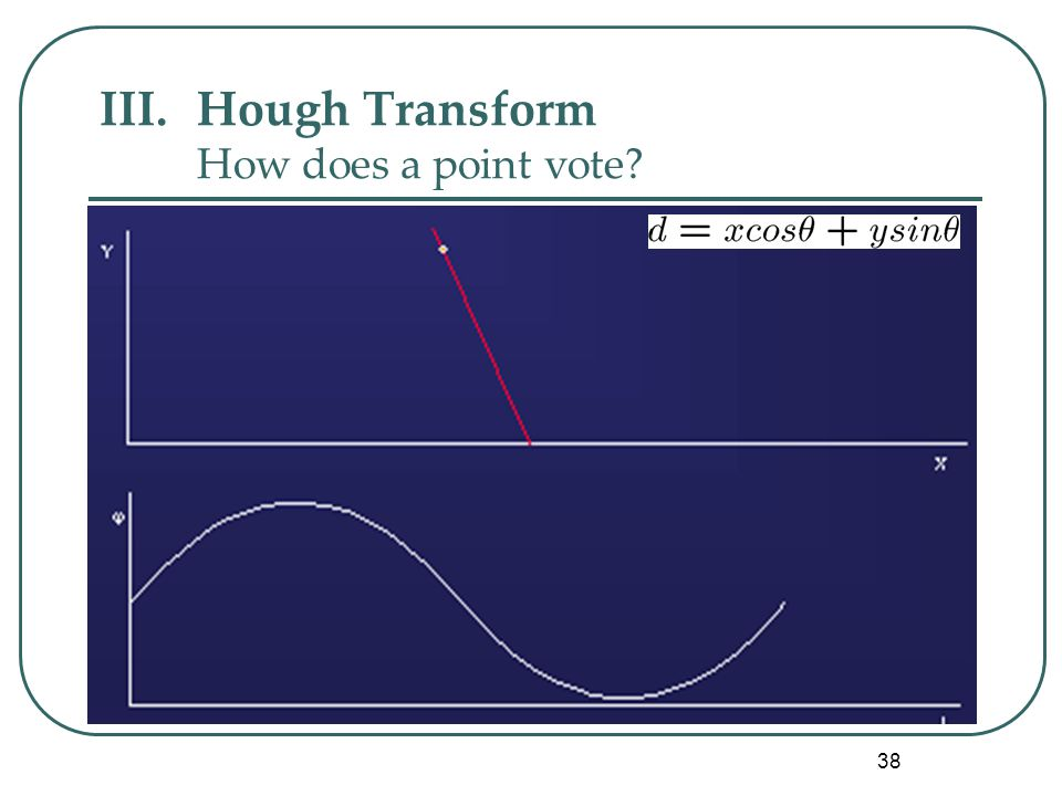 38 III.Hough Transform How does a point vote