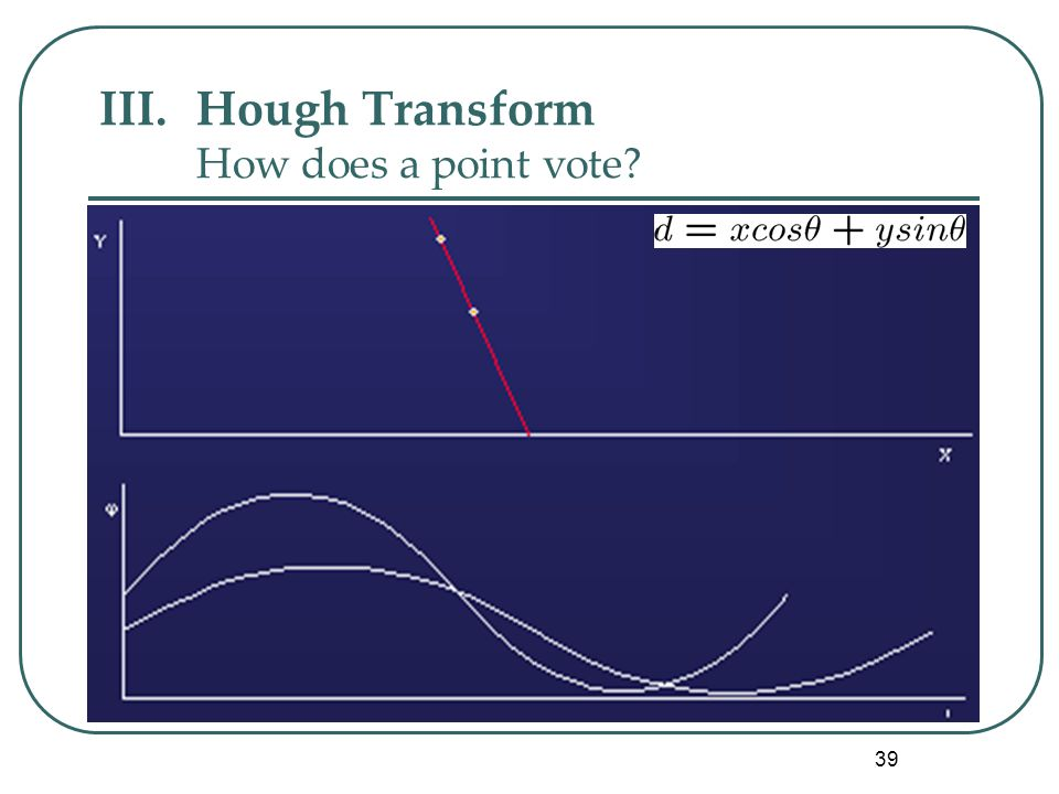 39 III.Hough Transform How does a point vote