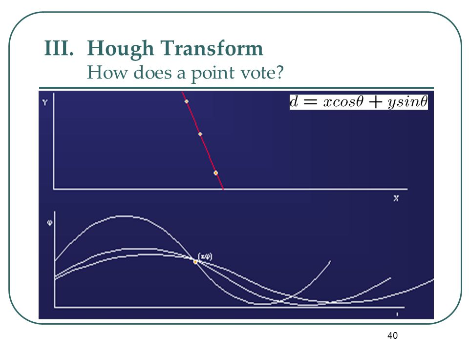 40 III.Hough Transform How does a point vote