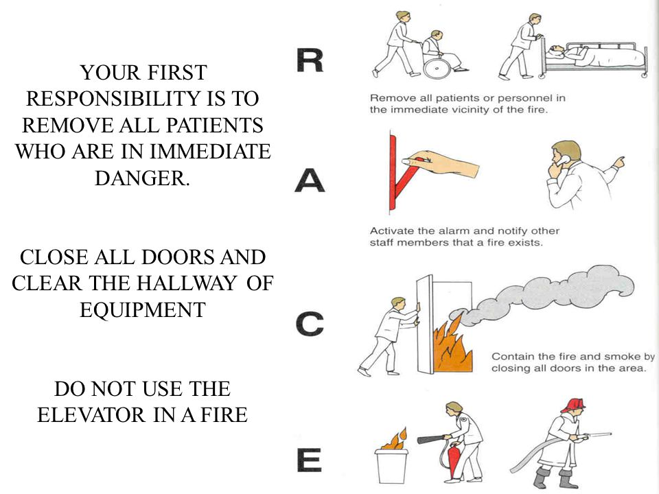 YOUR FIRST RESPONSIBILITY IS TO REMOVE ALL PATIENTS WHO ARE IN IMMEDIATE DANGER. CLOSE ALL DOORS AND CLEAR THE HALLWAY OF EQUIPMENT DO NOT USE THE ELE
