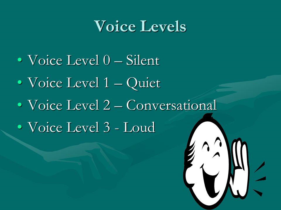 Voice Levels Voice Level 0 – SilentVoice Level 0 – Silent Voice Level 1 – QuietVoice Level 1 – Quiet Voice Level 2 – ConversationalVoice Level 2 – Conversational Voice Level 3 - LoudVoice Level 3 - Loud