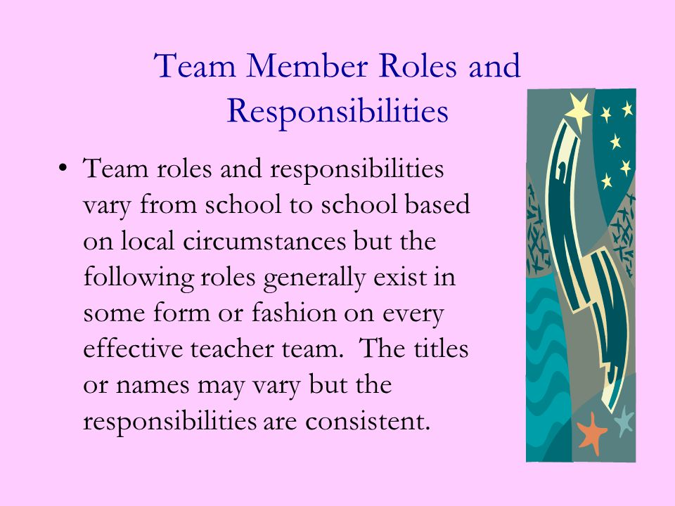Clarifying Roles, Responsibilities and Support Guiding Questions… 1) What are your expectations of an Academy Coordinator.