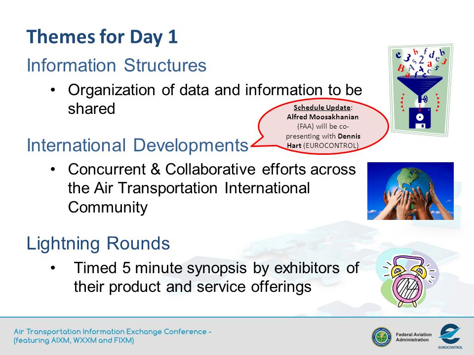 Themes for Day 1 Information Structures Organization of data and information to be shared International Developments Concurrent & Collaborative efforts across the Air Transportation International Community Lightning Rounds Timed 5 minute synopsis by exhibitors of their product and service offerings Schedule Update: Alfred Moosakhanian (FAA) will be co- presenting with Dennis Hart (EUROCONTROL)