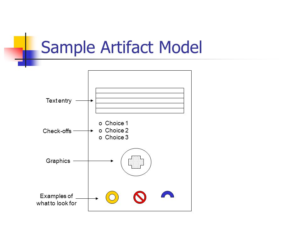 Sample Artifact Model Text entry Graphics Examples of what to look for o Choice 1 o Choice 2 o Choice 3 Check-offs