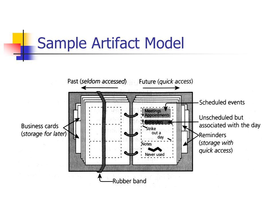 Sample Artifact Model
