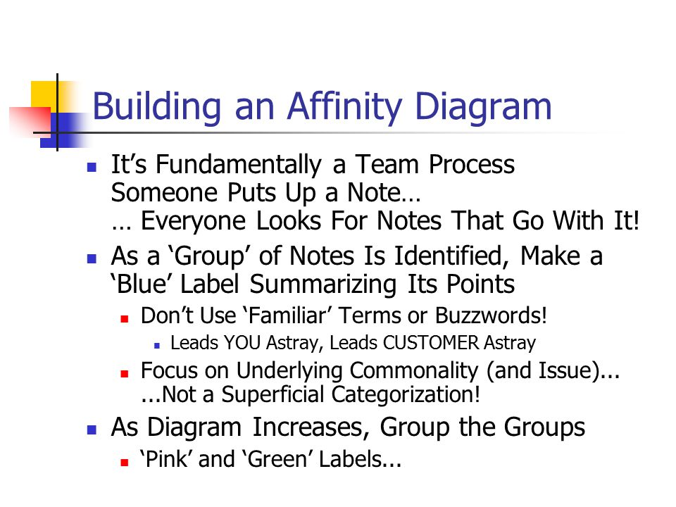 Building an Affinity Diagram It's Fundamentally a Team Process Someone Puts Up a Note… … Everyone Looks For Notes That Go With It.