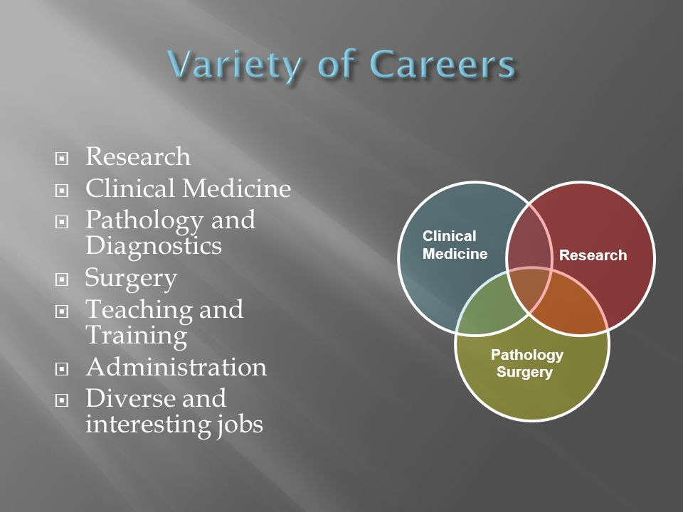  Research  Clinical Medicine  Pathology and Diagnostics  Surgery  Teaching and Training  Administration  Diverse and interesting jobs Research Surgery Pathology Clinical Medicine