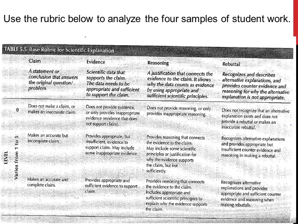 Use the rubric below to analyze the four samples of student work.