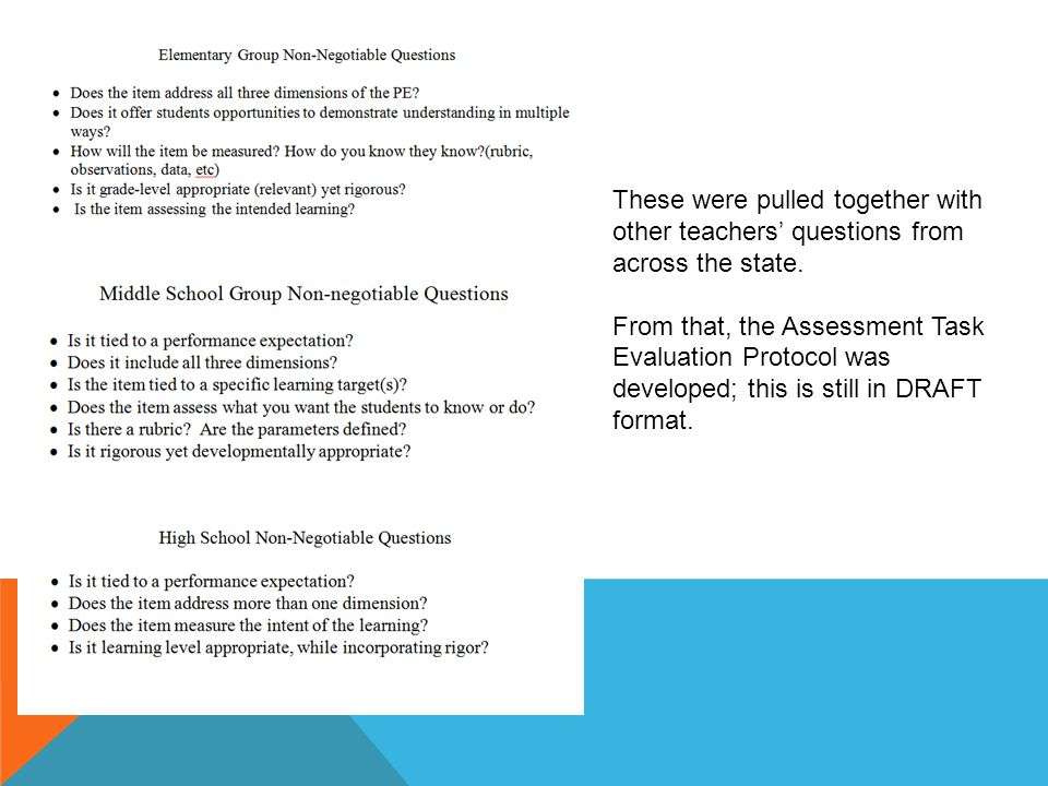 These were pulled together with other teachers' questions from across the state. From that, the Assessment Task Evaluation Protocol was developed; thi