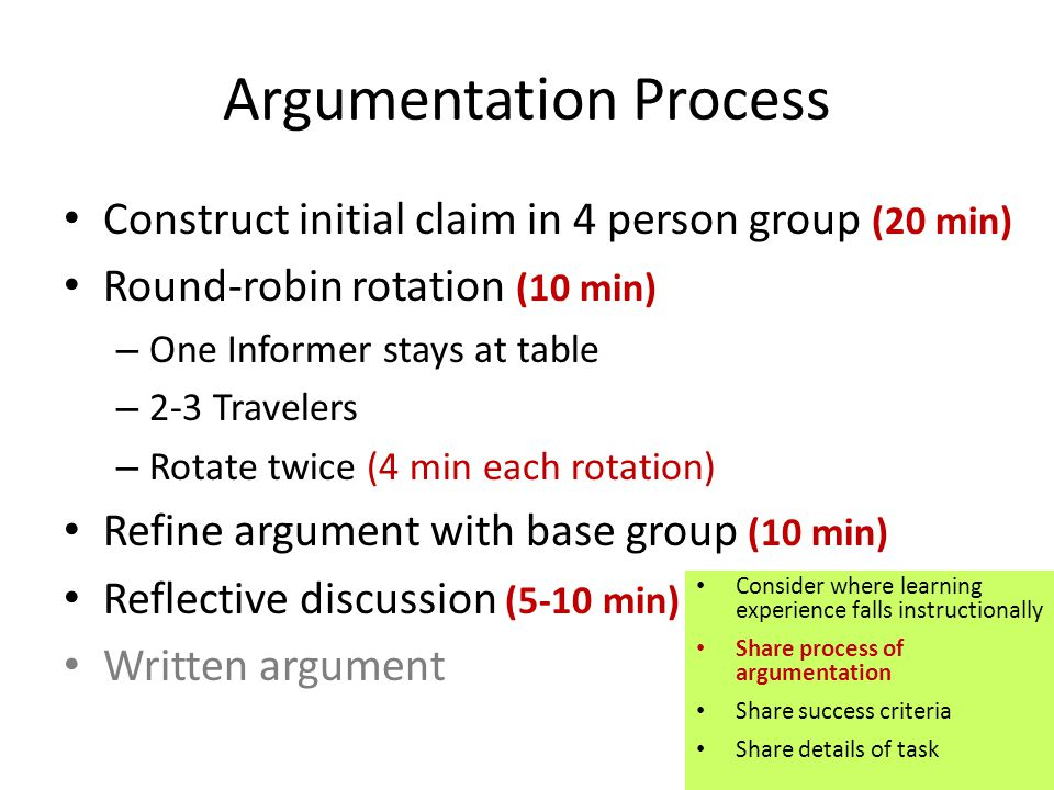 Argumentation Process Construct initial claim in 4 person group (20 min) Round-robin rotation (10 min) – One Informer stays at table – 2-3 Travelers –
