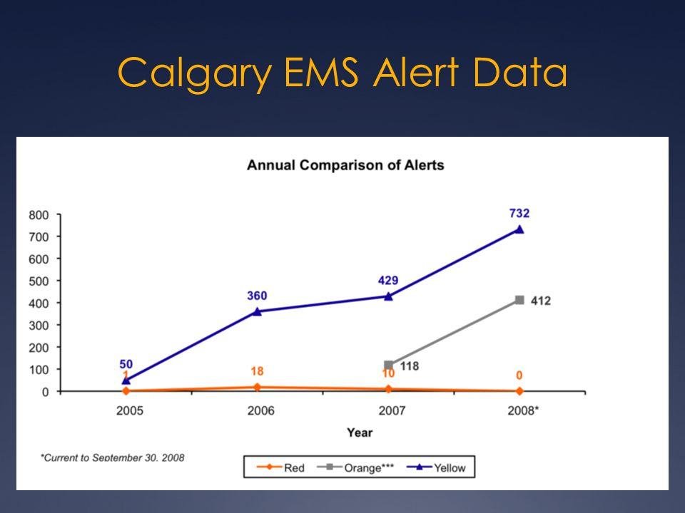 Calgary EMS Alert Data