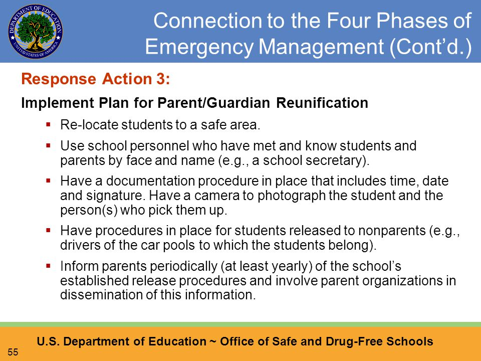 U.S. Department of Education ~ Office of Safe and Drug-Free Schools 55 Connection to the Four Phases of Emergency Management (Cont'd.) Response Action