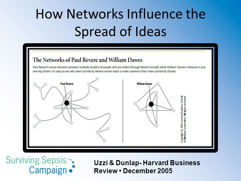 How Networks Influence the Spread of Ideas Uzzi & Dunlap- Harvard Business Review December 2005
