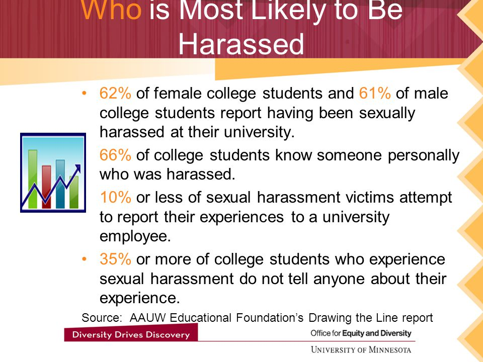 Who is Most Likely to File a Sexual Harassment Complaint in the EOAA Office.
