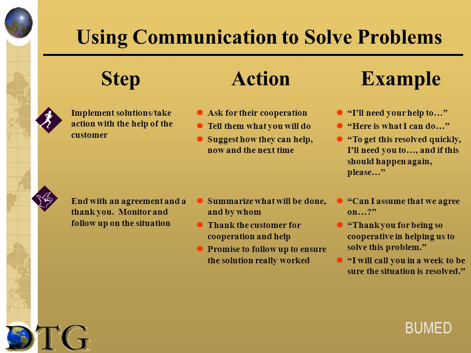 BUMED Using Communication to Solve Problems StepActionExample Implement solutions/take action with the help of the customer  Ask for their cooperatio