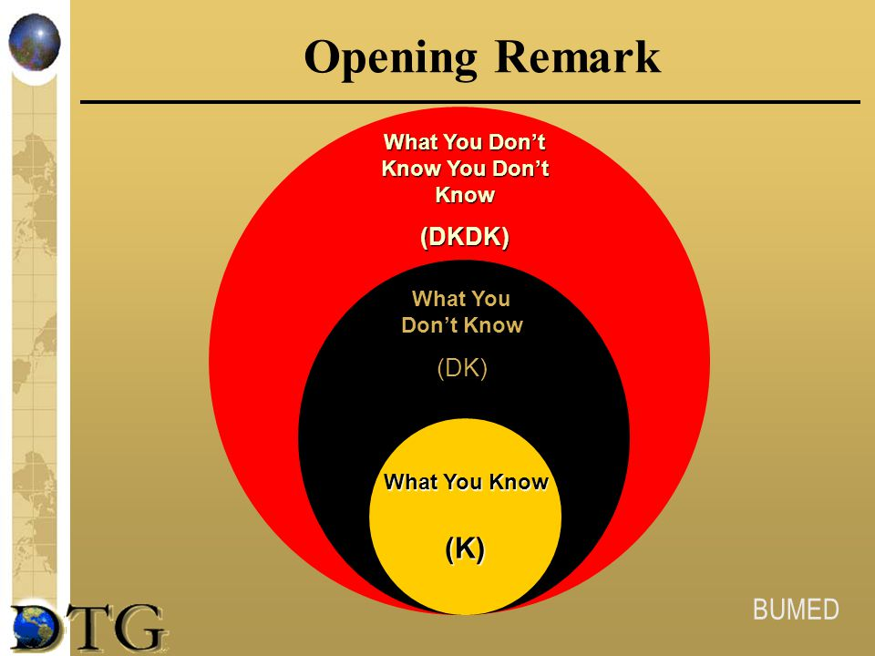 BUMED Opening Remark What You Don't Know You Don't Know (DKDK) What You Don't Know (DK) What You Know (K)