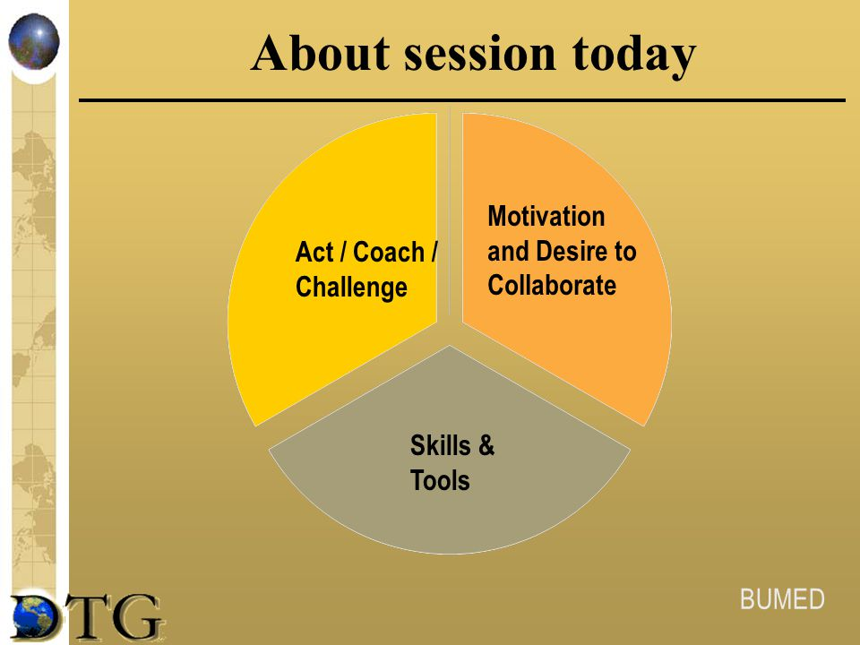 BUMED About session today Act / Coach / Challenge Motivation and Desire to Collaborate Skills & Tools