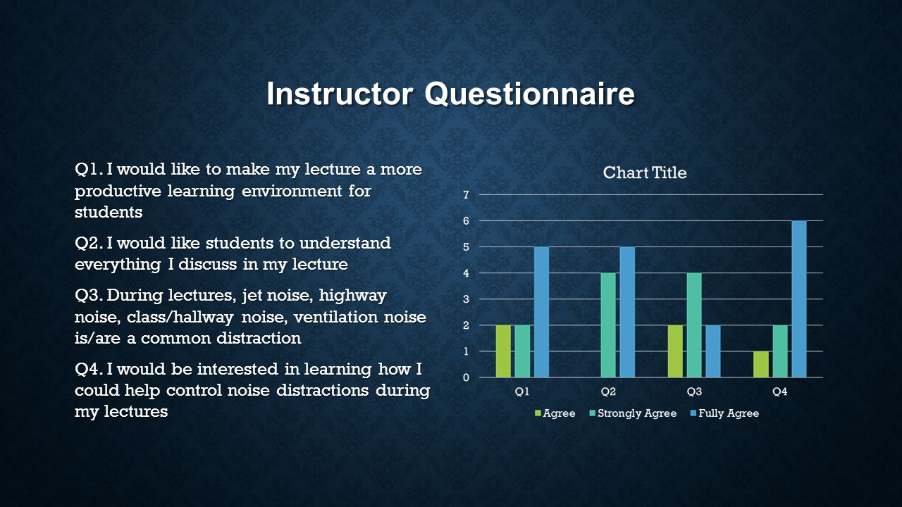 Instructor Questionnaire Q1.