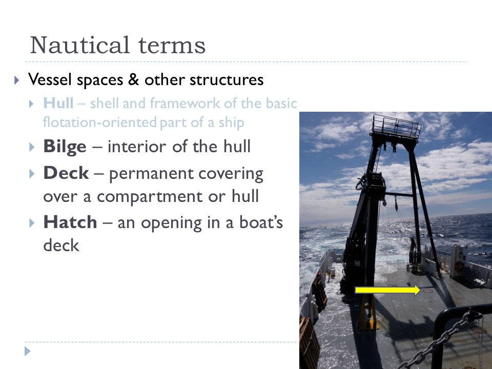 Nautical terms  Vessel spaces & other structures  Hull – shell and framework of the basic flotation-oriented part of a ship  Bilge – interior of the hull  Deck – permanent covering over a compartment or hull  Hatch – an opening in a boat's deck