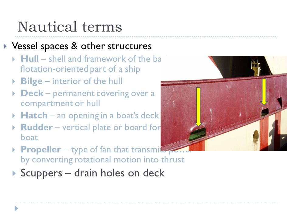 Nautical terms  Vessel spaces & other structures  Hull – shell and framework of the basic flotation-oriented part of a ship  Bilge – interior of the hull  Deck – permanent covering over a compartment or hull  Hatch – an opening in a boat's deck  Rudder – vertical plate or board for steering a boat  Propeller – type of fan that transmits power by converting rotational motion into thrust  Scuppers – drain holes on deck