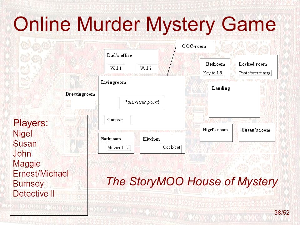 38/52 Online Murder Mystery Game Cast Susan Nigel Ernest Julie John (Maggie) (Policeman) Players: Nigel Susan John Maggie Ernest/Michael Burnsey Detective II The StoryMOO House of Mystery