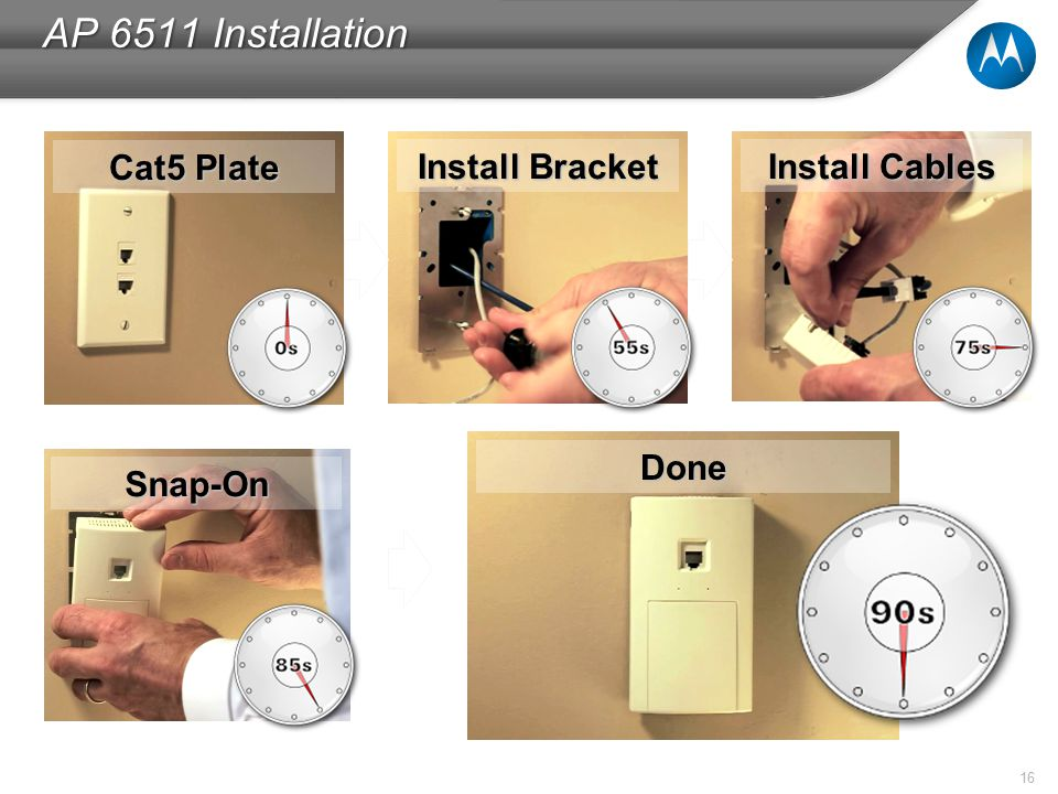 16 AP 6511 Installation Install Bracket Install Cables Snap-On Done Cat5 Plate