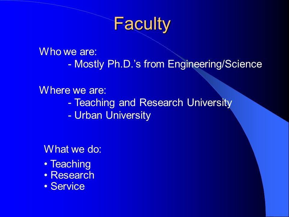 Faculty Who we are: - Mostly Ph.D.'s from Engineering/Science What we do: Teaching Research Service Where we are: - Teaching and Research University -