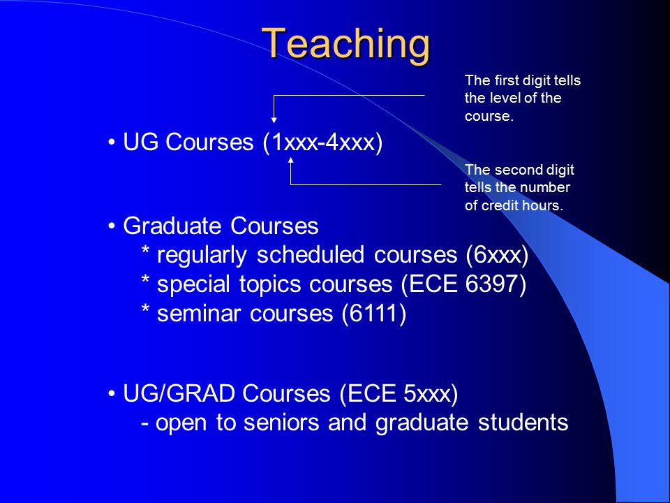 Teaching Graduate Courses * regularly scheduled courses (6xxx) * special topics courses (ECE 6397) * seminar courses (6111) UG Courses (1xxx-4xxx) UG/GRAD Courses (ECE 5xxx) - open to seniors and graduate students The second digit tells the number of credit hours.