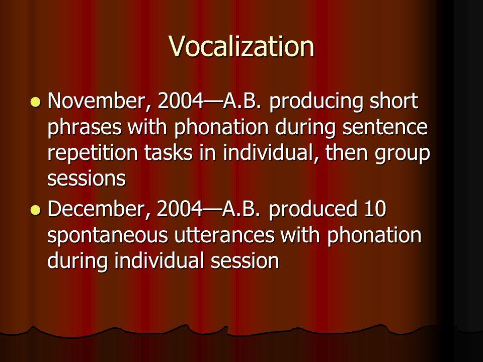 Vocalization November, 2004—A.B.