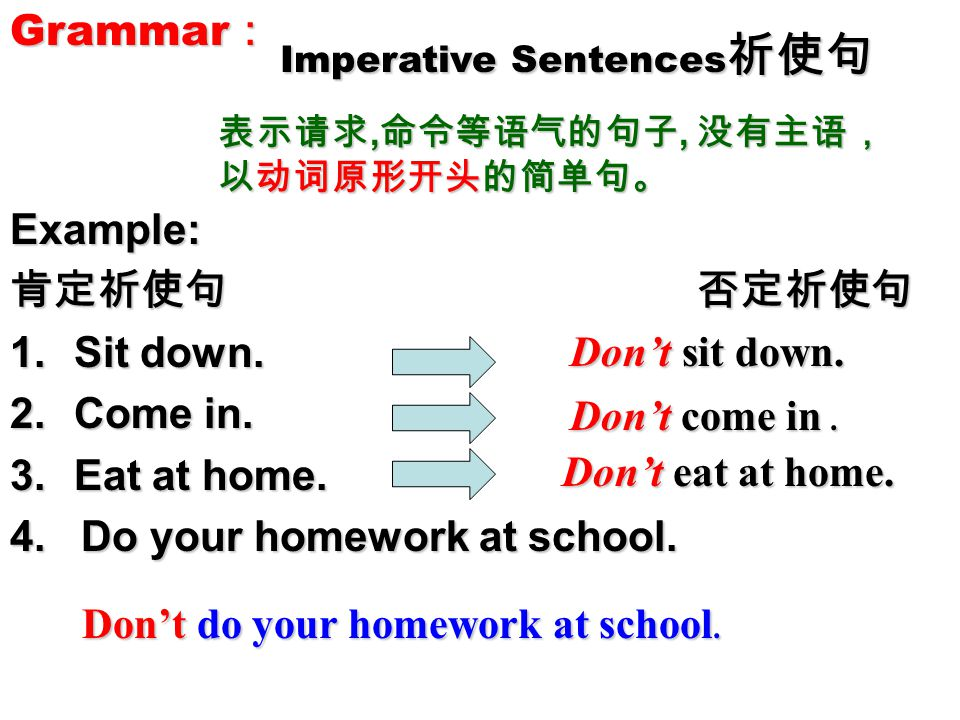 What do we learn today? How to talk about the rules. How many ways can we talk about the rules? 1.Using Imperative Sentences 祈使句 or No+n./-ing 1.Using