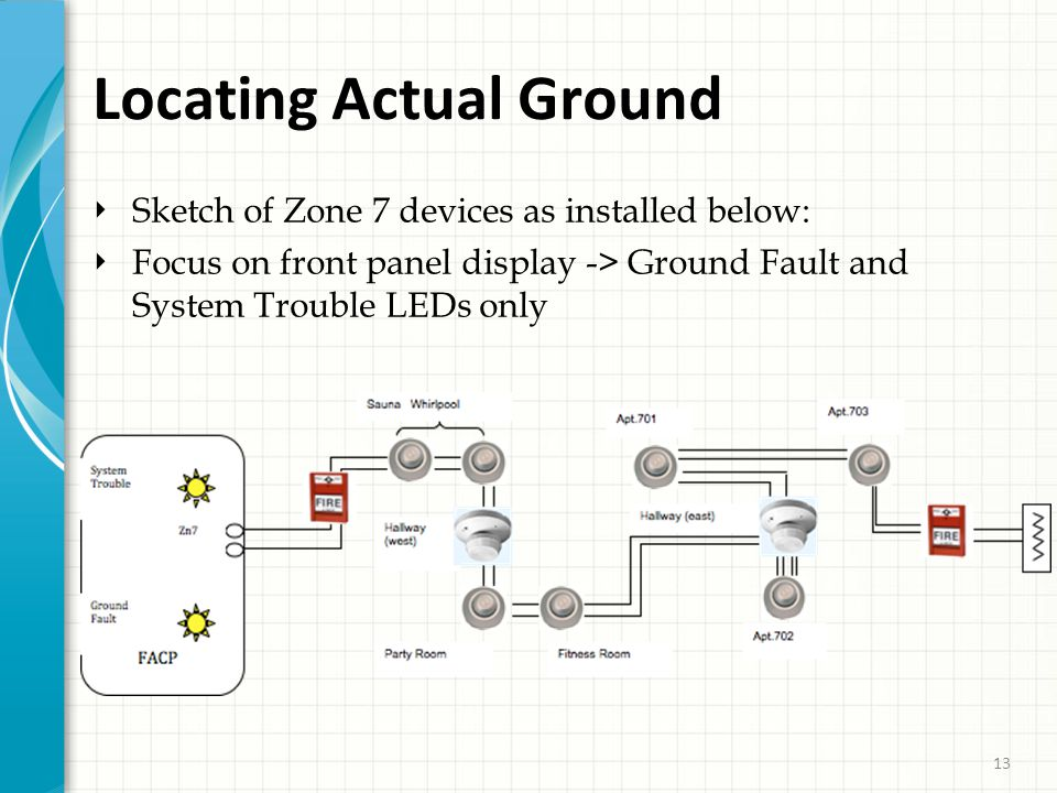 13 Locating Actual Ground ‣ Sketch of Zone 7 devices as installed below: ‣ Focus on front panel display -> Ground Fault and System Trouble LEDs only 13