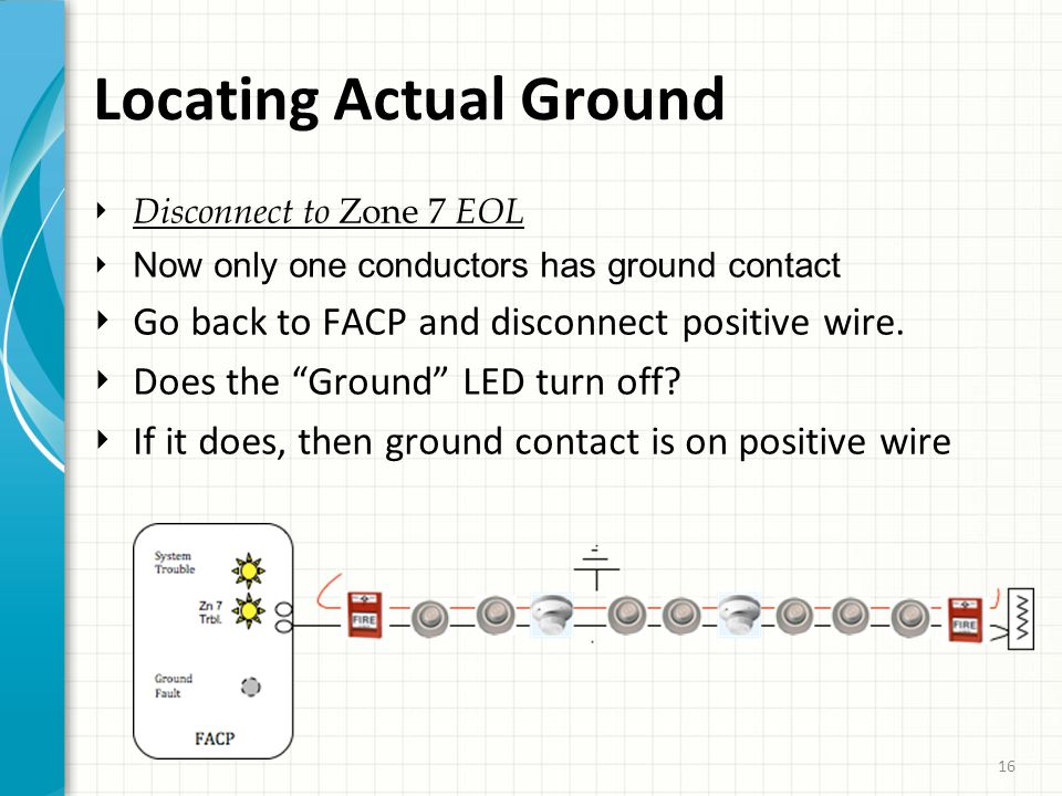 16 Locating Actual Ground ‣ Disconnect to Zone 7 EOL ‣ Now only one conductors has ground contact ‣ Go back to FACP and disconnect positive wire.
