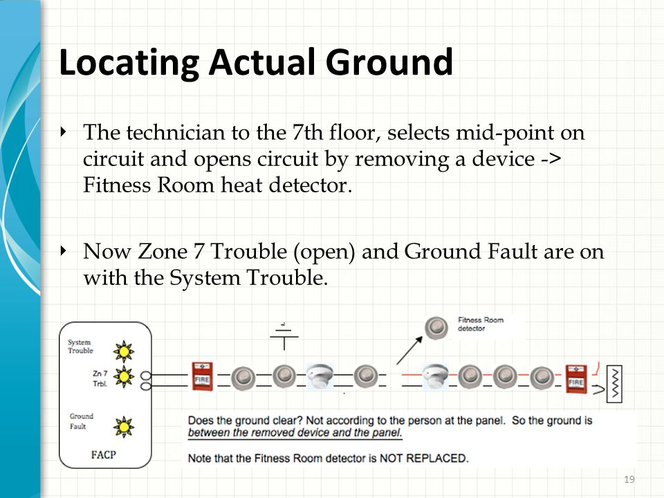 19 Locating Actual Ground ‣ The technician to the 7th floor, selects mid-point on circuit and opens circuit by removing a device -> Fitness Room heat detector.