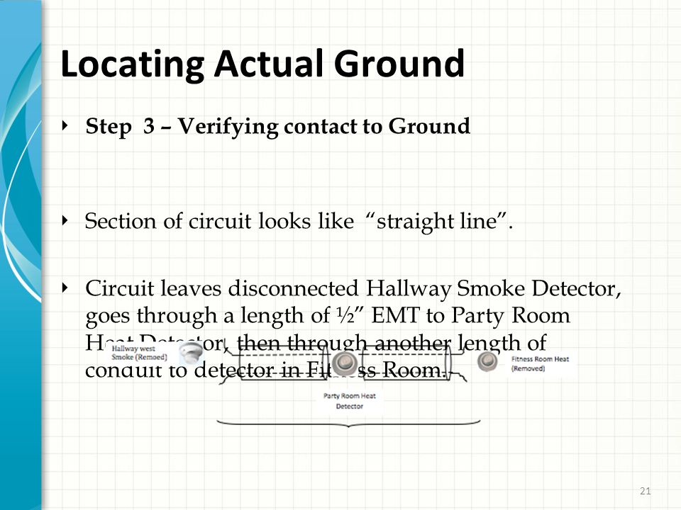 21 Locating Actual Ground ‣ Step 3 – Verifying contact to Ground ‣ Section of circuit looks like straight line .