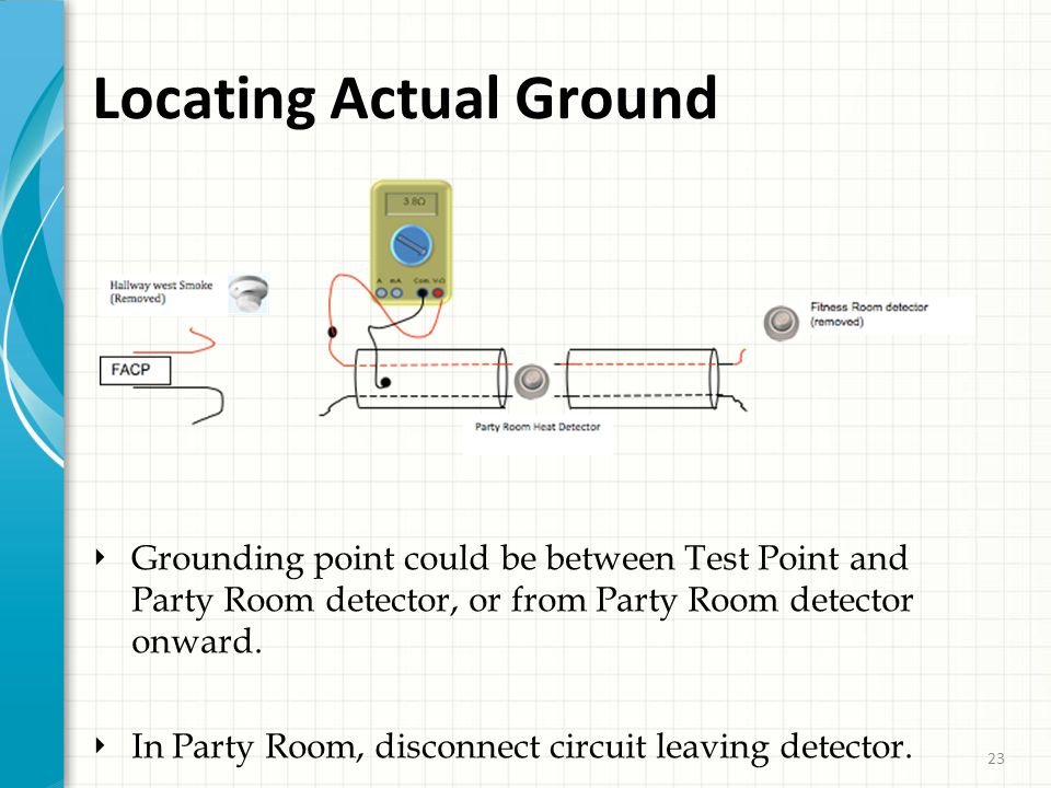 23 Locating Actual Ground ‣ Grounding point could be between Test Point and Party Room detector, or from Party Room detector onward.
