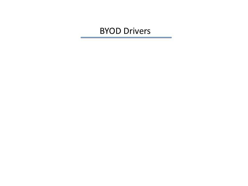 BYOD Drivers