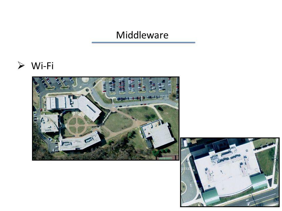 Middleware  Wi-Fi