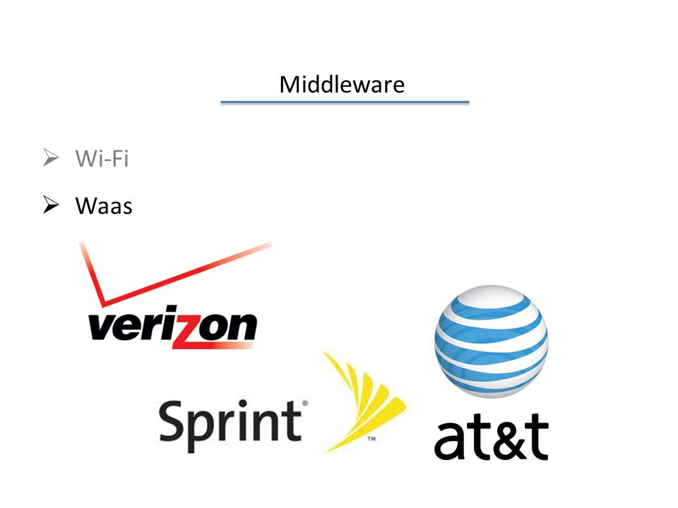 Middleware  Wi-Fi  Waas