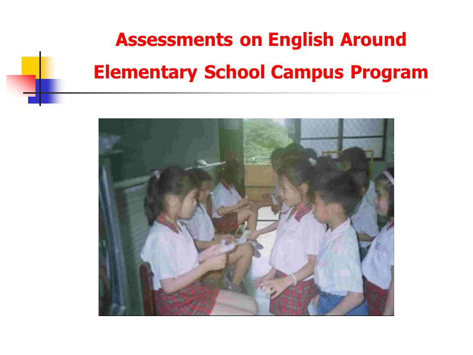 Assessments on English Around Elementary School Campus Program