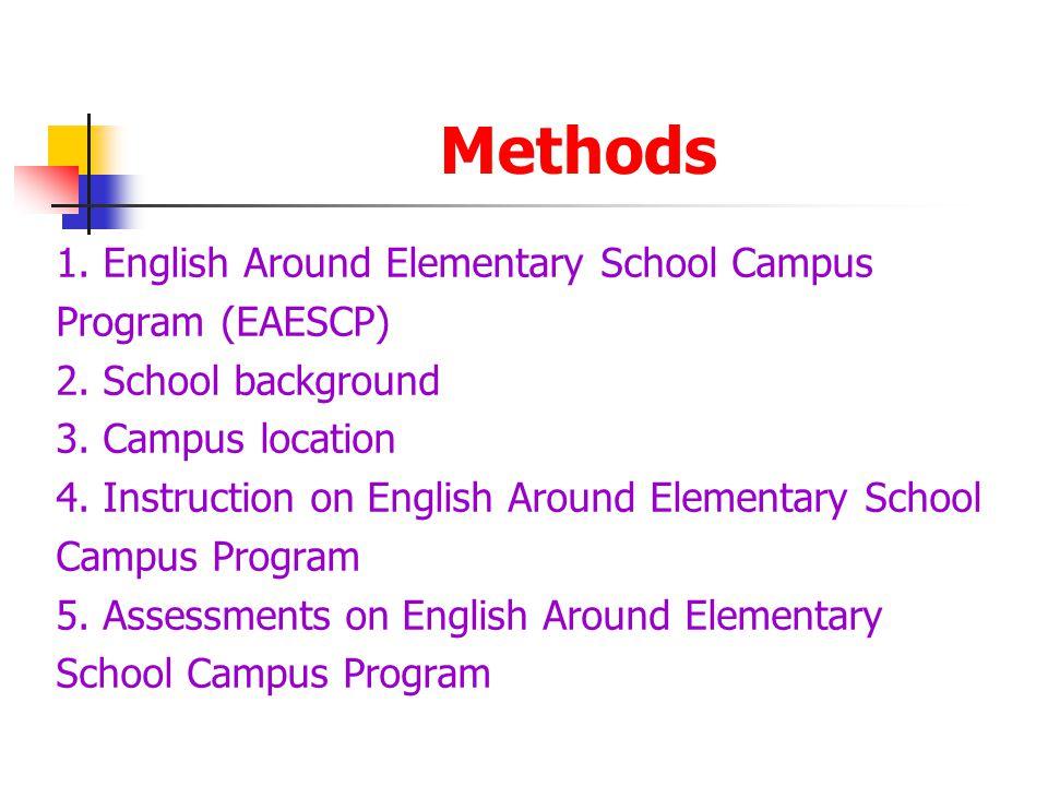 Methods 1. English Around Elementary School Campus Program (EAESCP) 2.