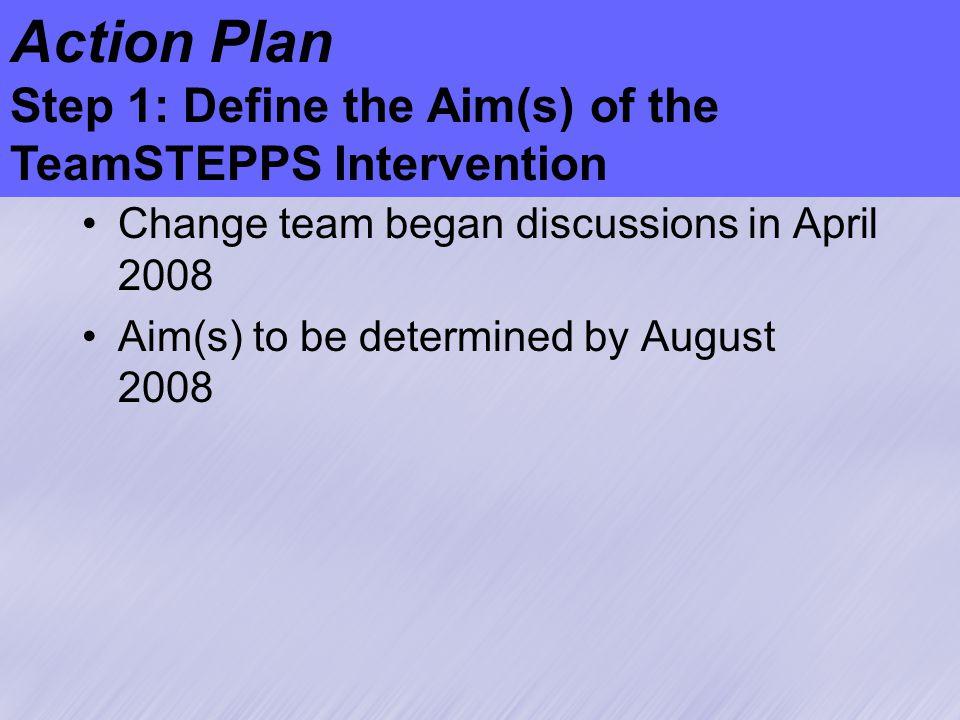 Step 2: Design a TeamSTEPPS Intervention Began and completed design discussion September 2008