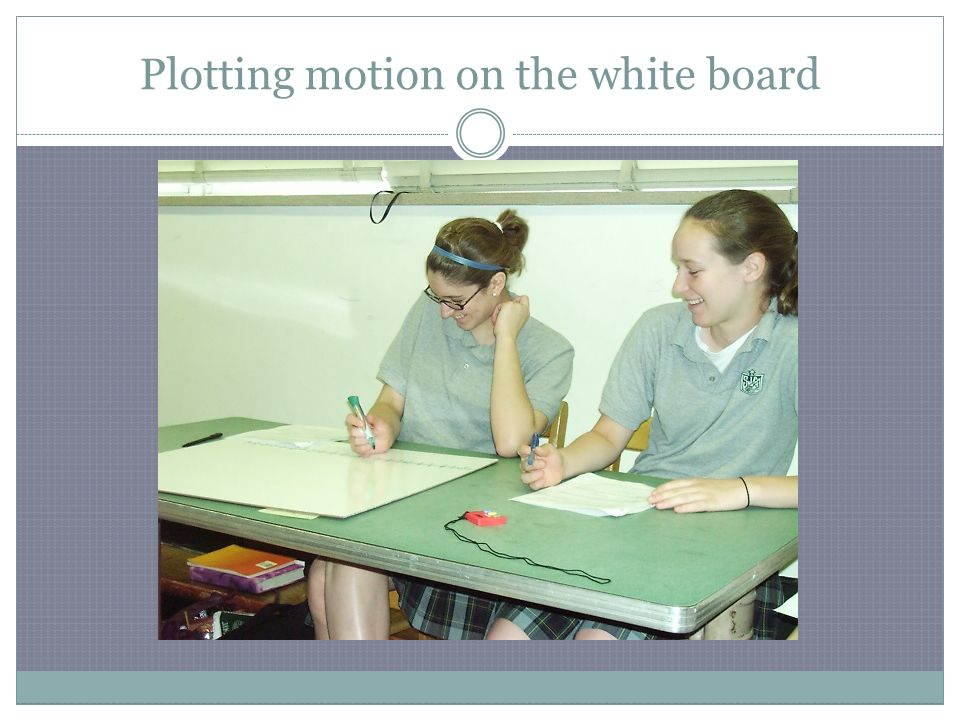 Plotting motion on the white board