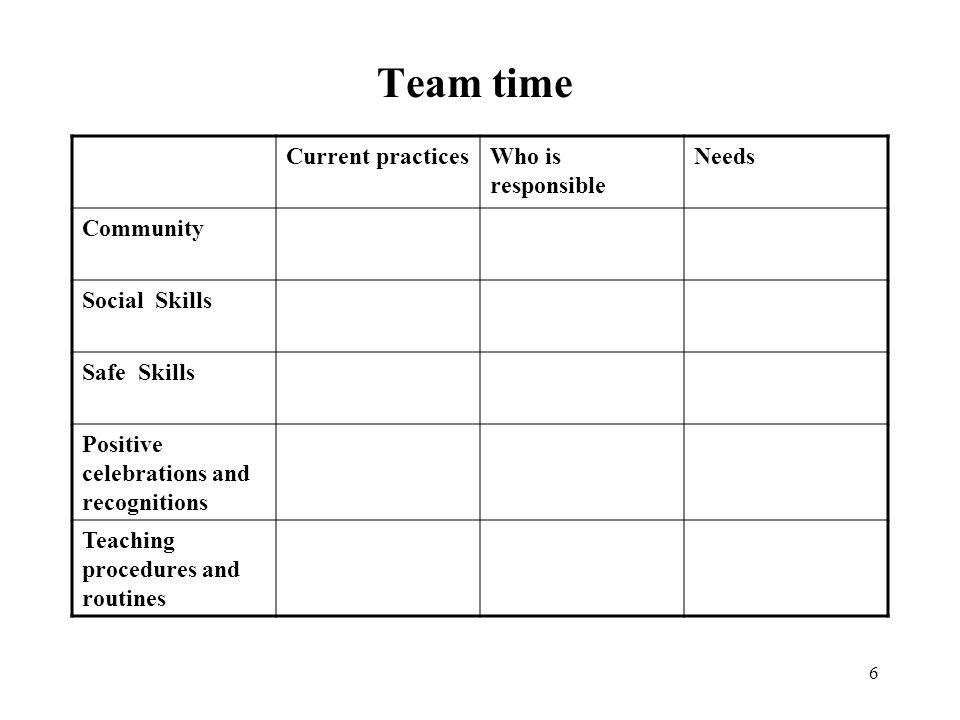 27 Acknowledgement plan Establish a continuum to encourage/celebrate expected behaviors