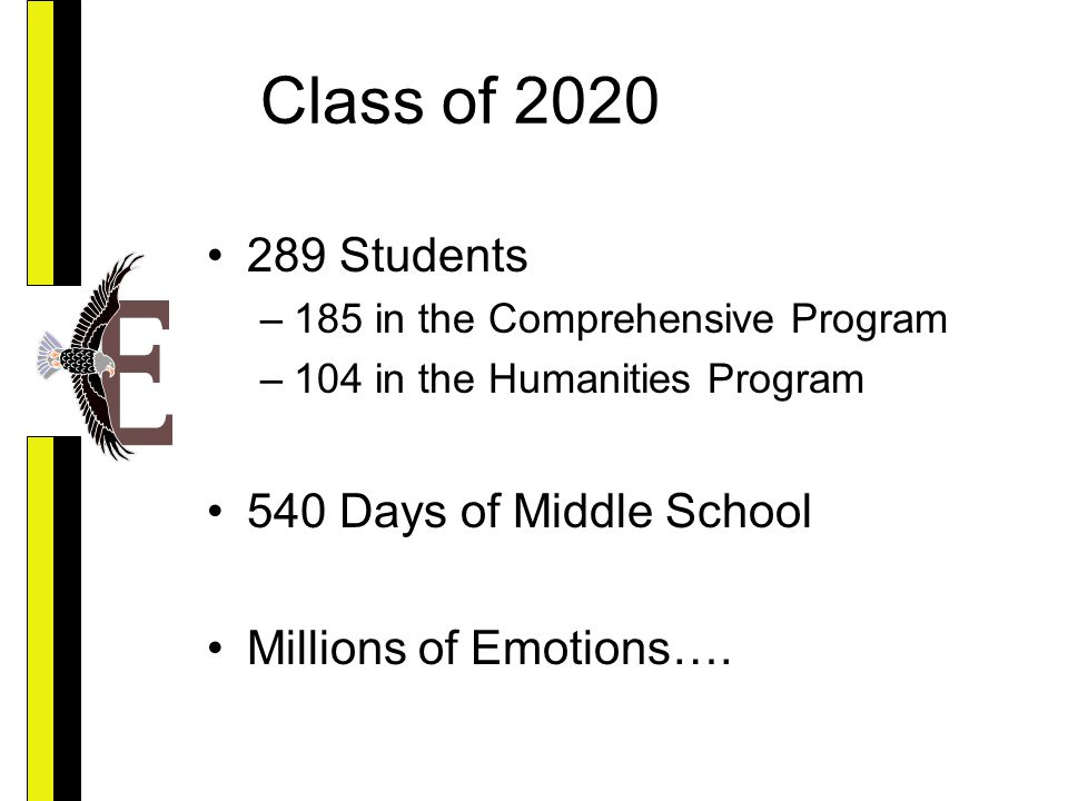 Class of 2020 289 Students –185 in the Comprehensive Program –104 in the Humanities Program 540 Days of Middle School Millions of Emotions….