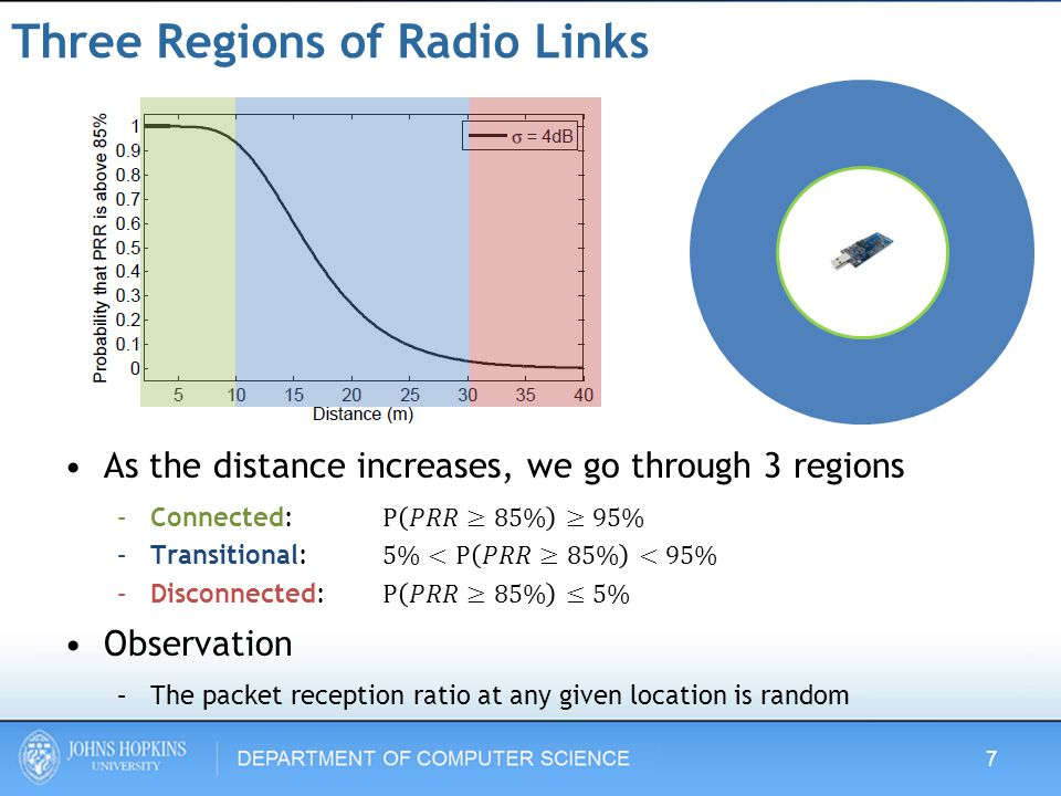 Application – Mobile Sensor Networks Mobile sink –If the current spot yields low PRR, move 1 meter –Minimize travel distance Mobile motes Signal variation in the space domain Signal variation in the time domain 28