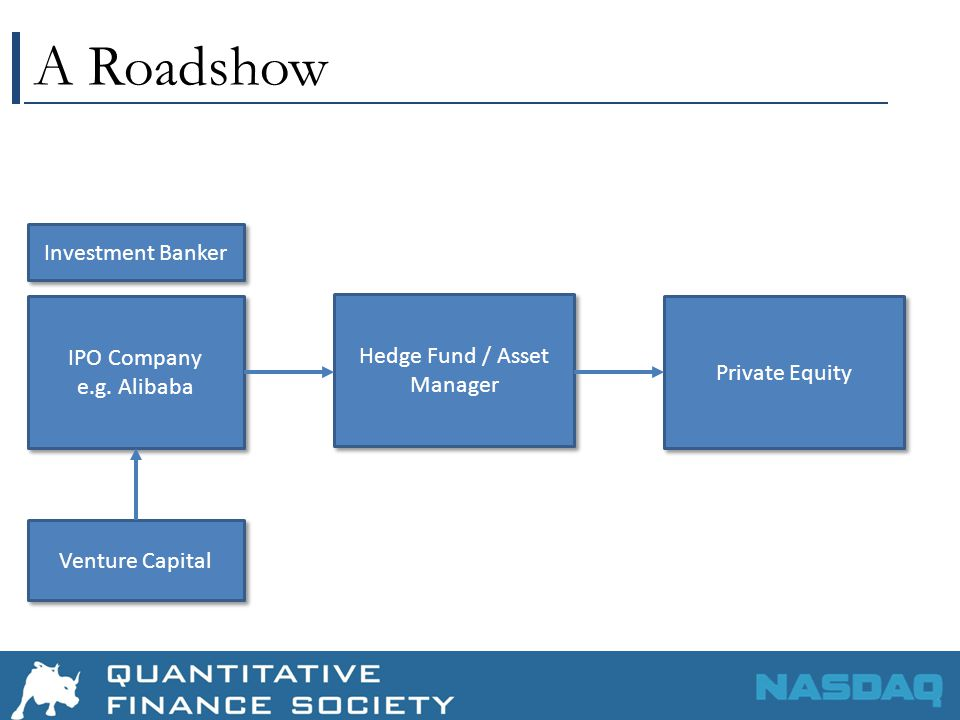 A Roadshow Investment Banker IPO Company e.g. Alibaba IPO Company e.g. Alibaba Hedge Fund / Asset Manager Private Equity Venture Capital