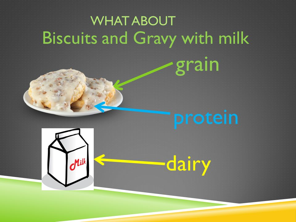 WHAT ABOUT Biscuits and Gravy with milk grain protein dairy