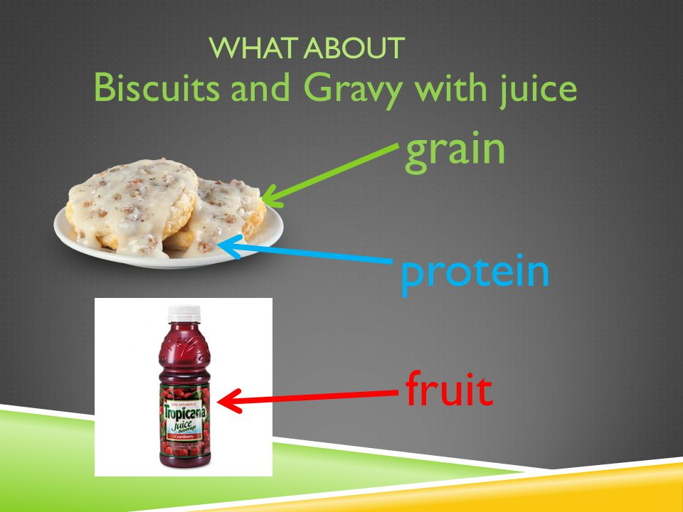 WHAT ABOUT Biscuits and Gravy with juice grain protein fruit