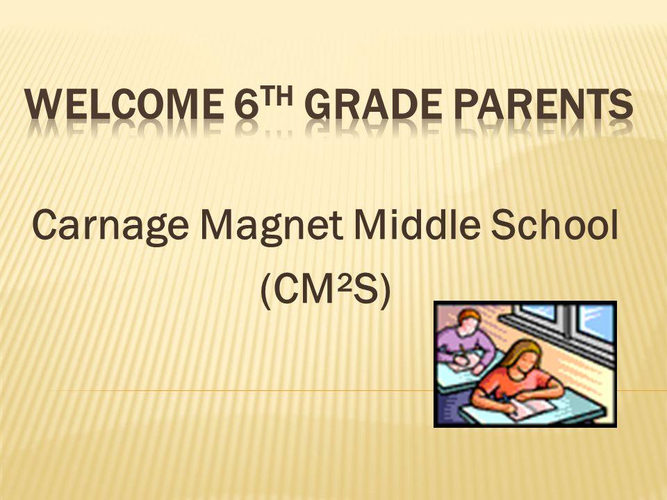Hydrogen Mrs.Spivey (LA) Mrs. Murphy (LA) Mrs. Macon (Math) Mrs.