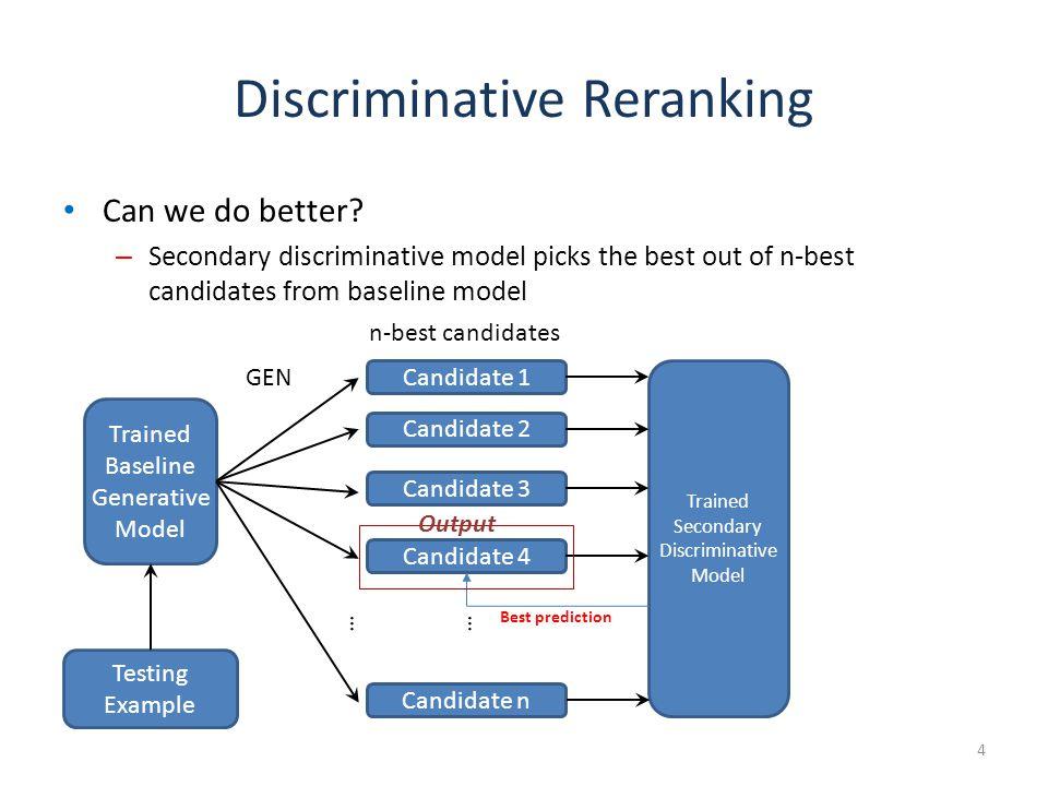 Discriminative Reranking Training secondary discriminative model Trained Baseline Generative Model GEN … n-best training candidates Candidate 1 Candidate 2 Candidate 3 Candidate 4 Candidate n … probability Training Example 5